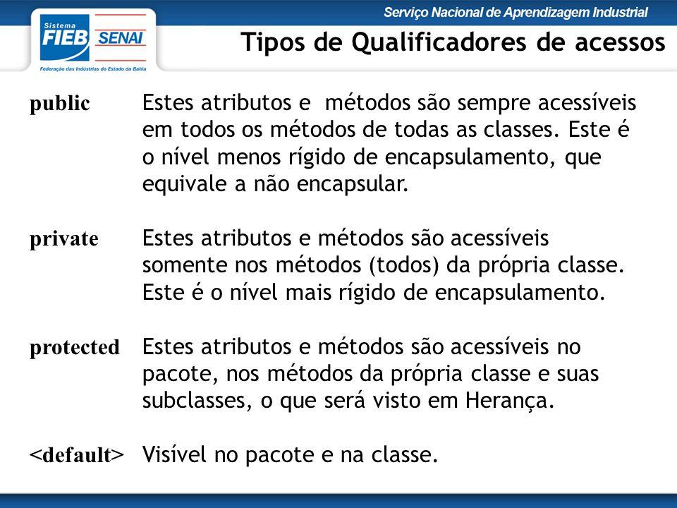 Tipos de Qualificadores de acessos