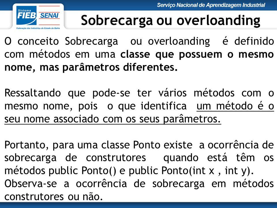 Sobrecarga ou overloanding