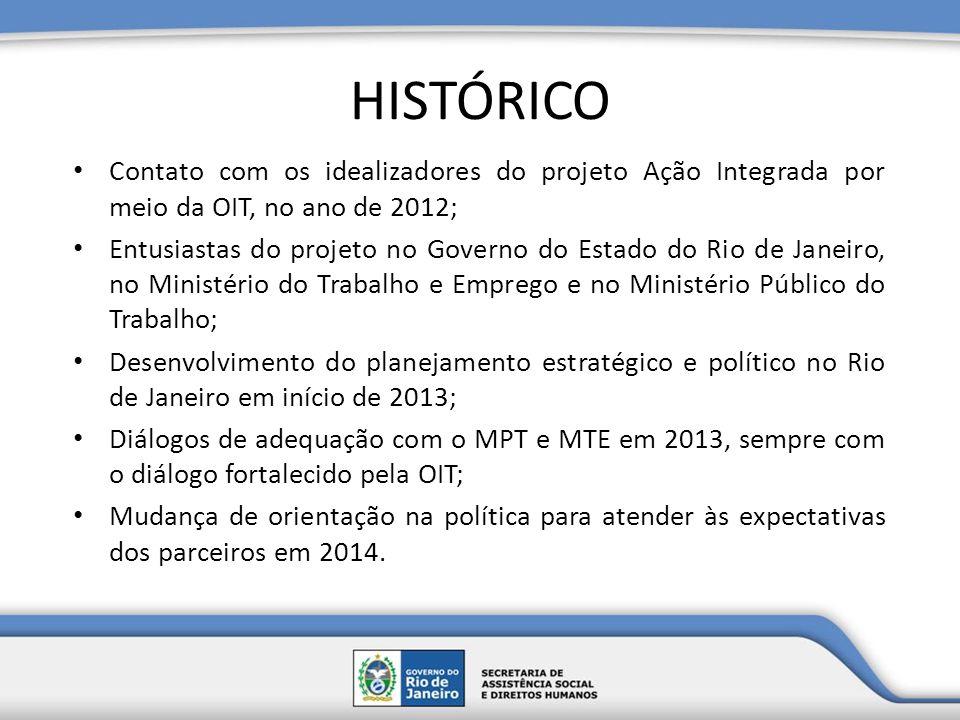HISTÓRICO Contato com os idealizadores do projeto Ação Integrada por meio da OIT, no ano de 2012;