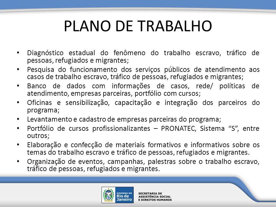 PLANO DE TRABALHO Diagnóstico estadual do fenômeno do trabalho escravo, tráfico de pessoas, refugiados e migrantes;