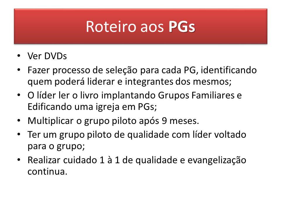 Roteiro aos PGs Ver DVDs