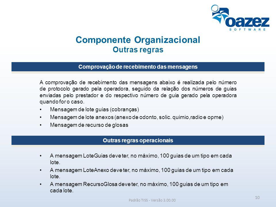 Componente Organizacional Outras regras