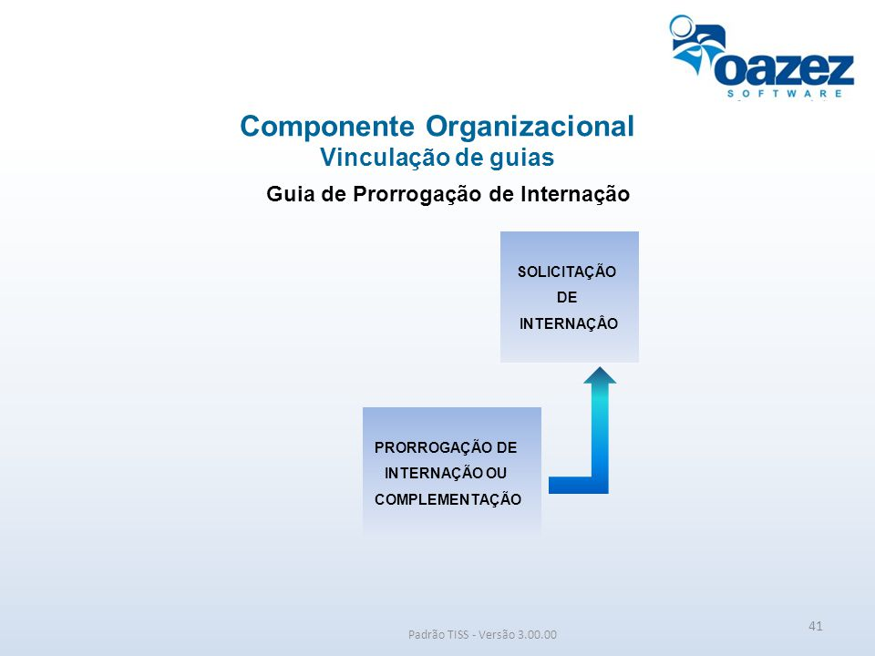 Componente Organizacional Vinculação de guias