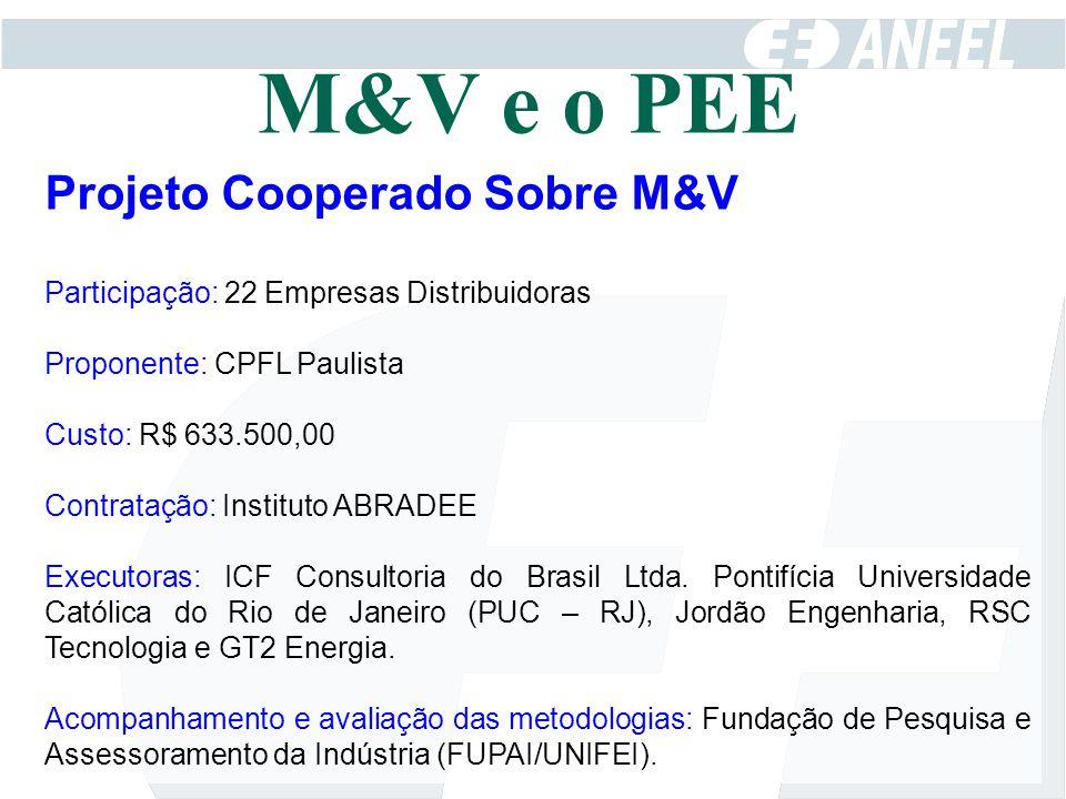 M&V e o PEE Projeto Cooperado Sobre M&V
