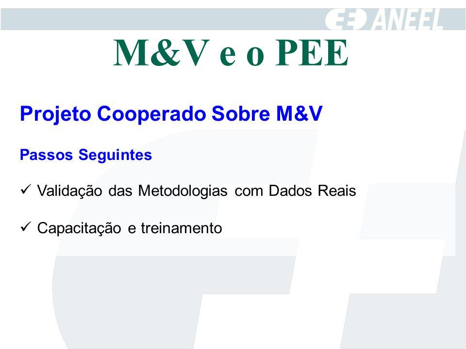 M&V e o PEE Projeto Cooperado Sobre M&V Passos Seguintes