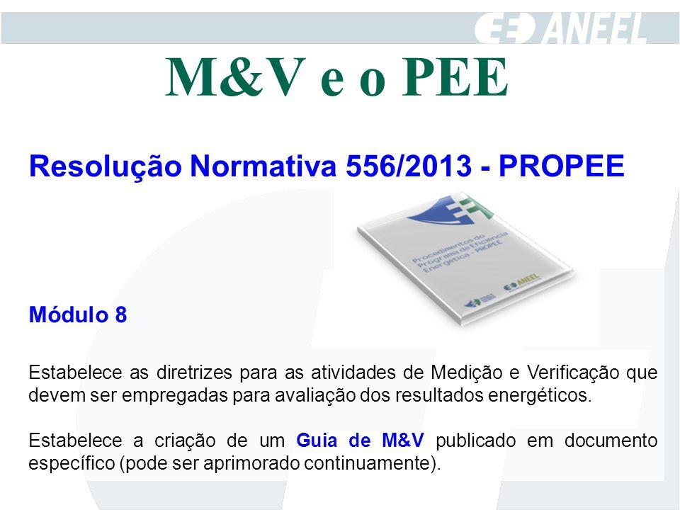 M&V e o PEE Resolução Normativa 556/2013 - PROPEE Módulo 8