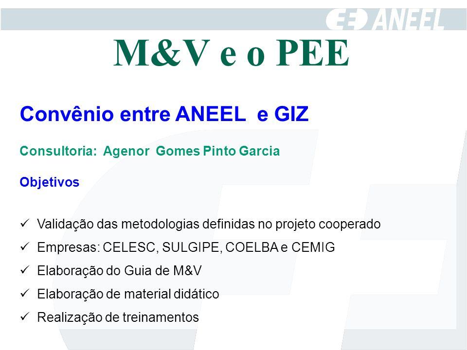 M&V e o PEE Convênio entre ANEEL e GIZ