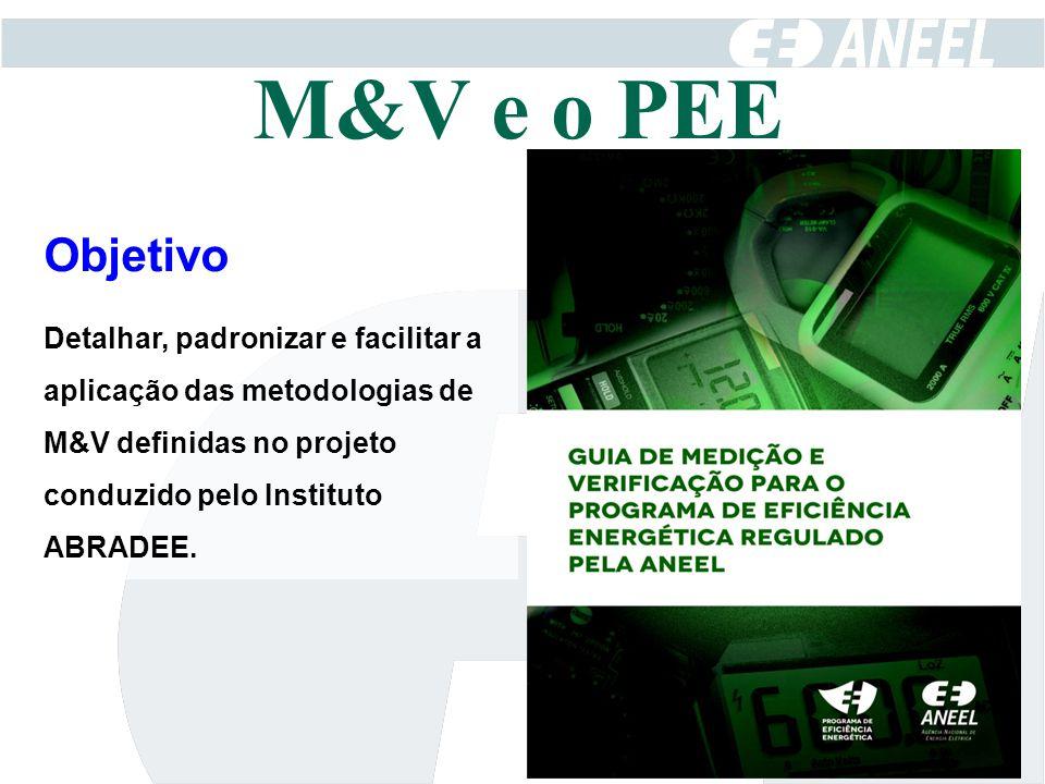 M&V e o PEE Objetivo.