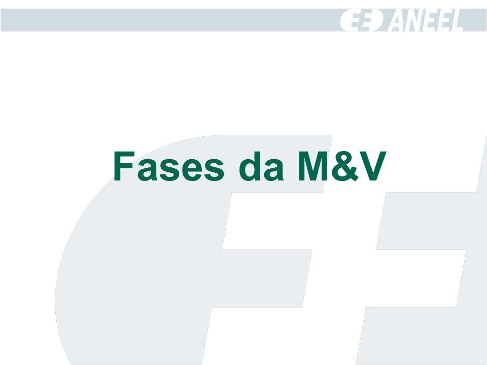Fases da M&V