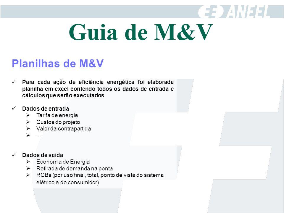 Guia de M&V Planilhas de M&V