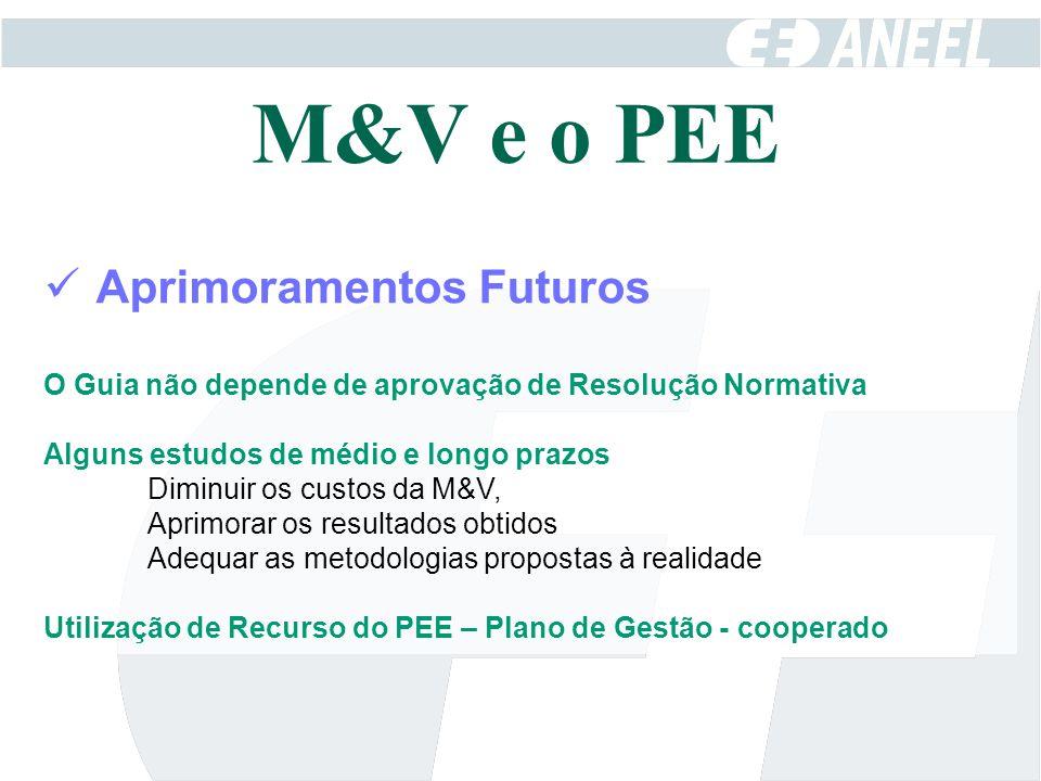 M&V e o PEE Aprimoramentos Futuros