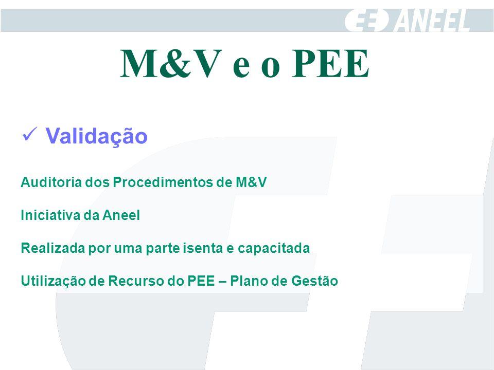 M&V e o PEE Validação Auditoria dos Procedimentos de M&V