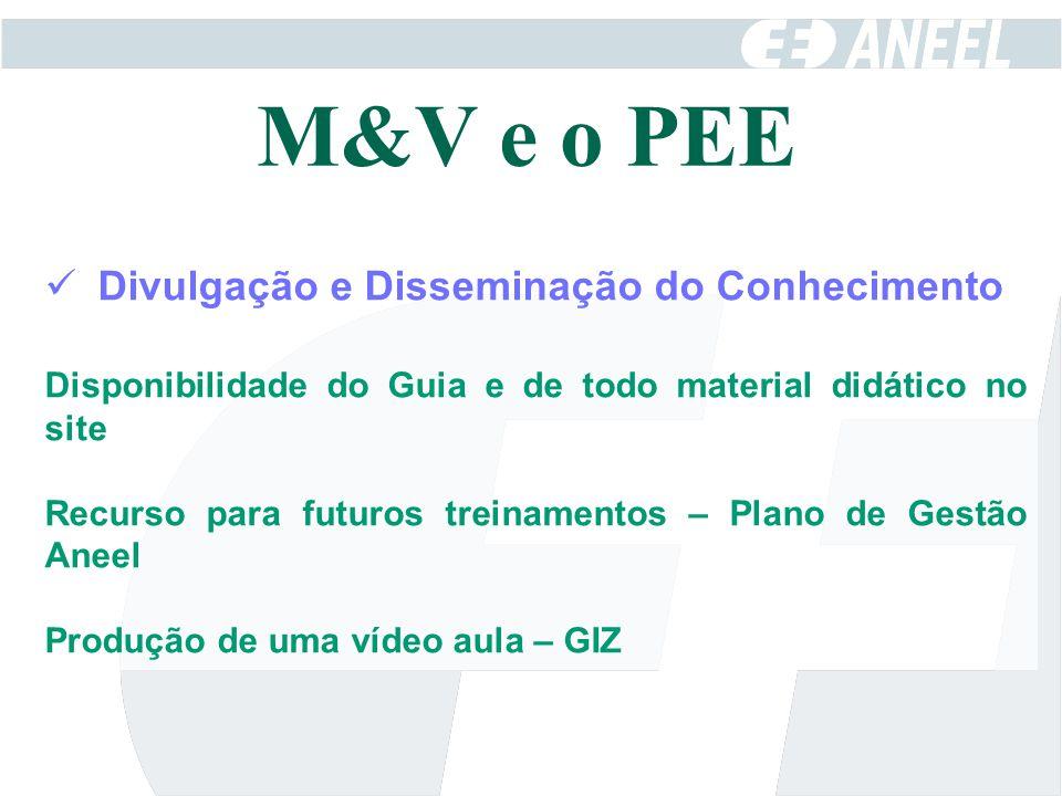 M&V e o PEE Divulgação e Disseminação do Conhecimento