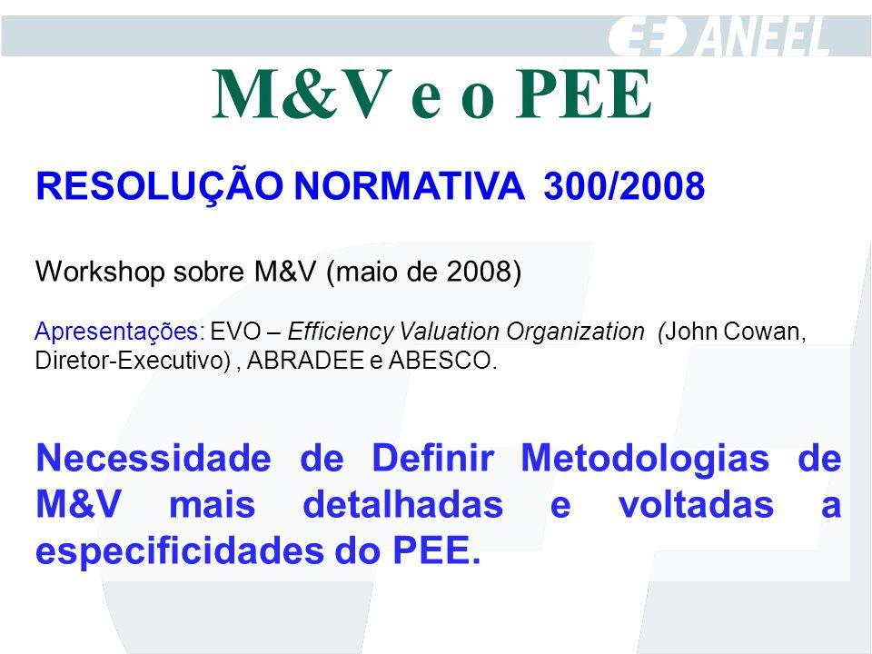 M&V e o PEE RESOLUÇÃO NORMATIVA 300/2008
