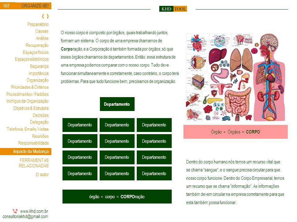 órgão + corpo = CORPOração