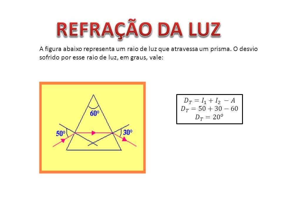 REFRAÇÃO DA LUZ A figura abaixo representa um raio de luz que atravessa um prisma. O desvio sofrido por esse raio de luz, em graus, vale: