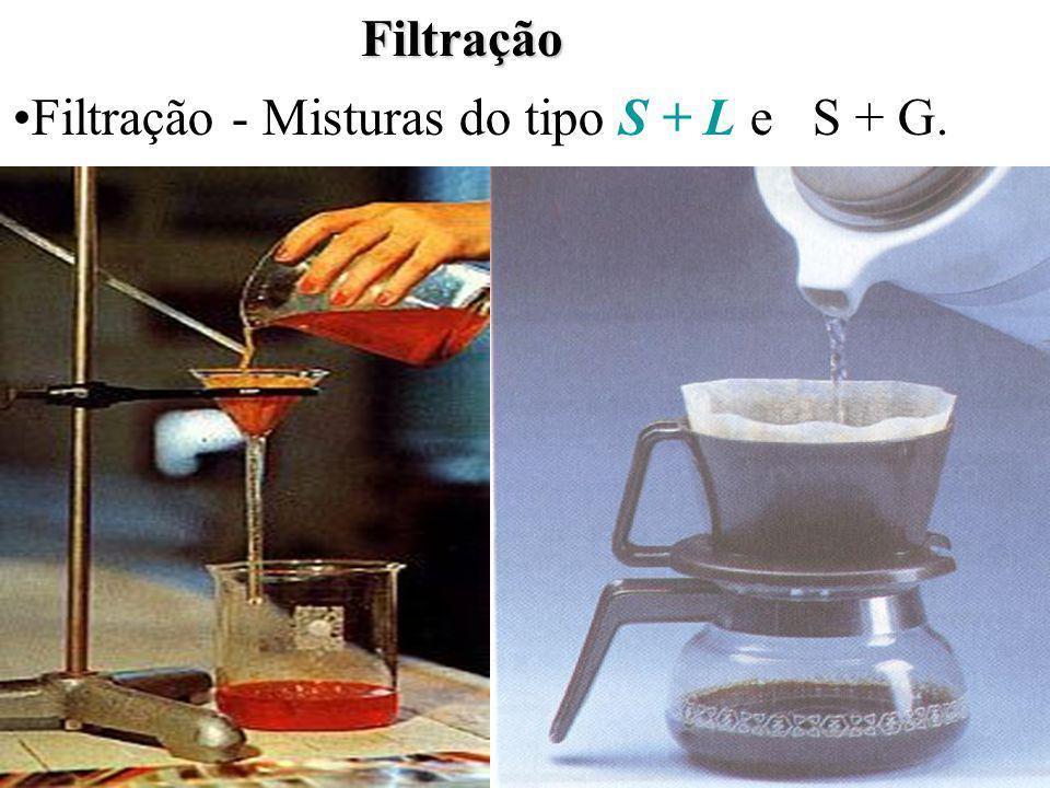 Filtração Filtração - Misturas do tipo S + L e S + G.