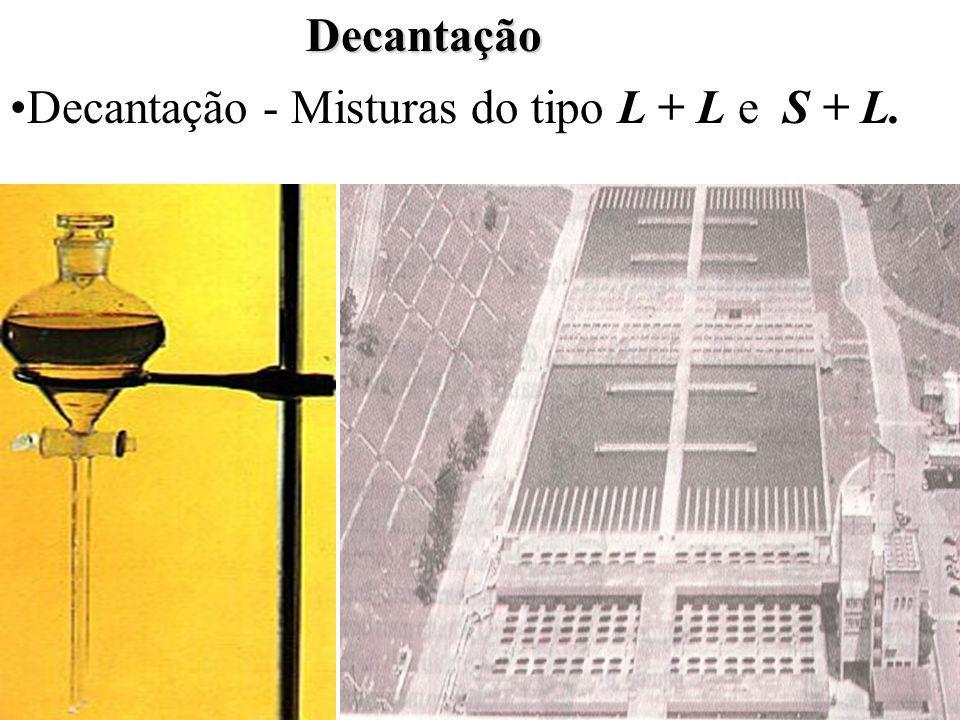 Decantação Decantação - Misturas do tipo L + L e S + L.