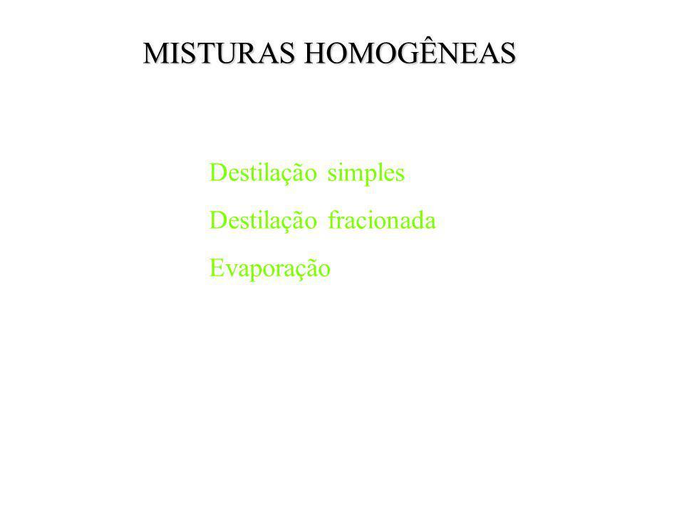 MISTURAS HOMOGÊNEAS Destilação simples Destilação fracionada