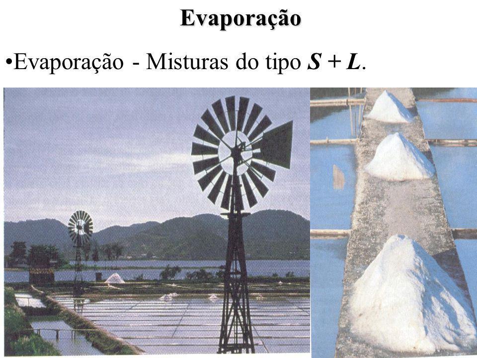 Evaporação Evaporação - Misturas do tipo S + L.