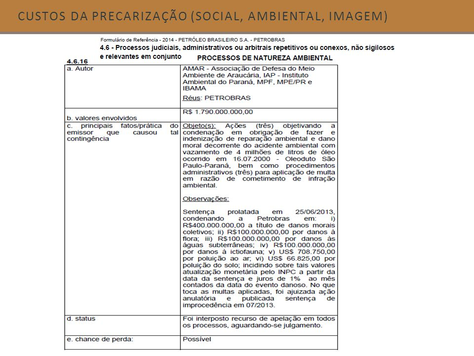 CUSTOS DA PRECARIZAÇÃO (SOCIAL, AMBIENTAL, IMAGEM)
