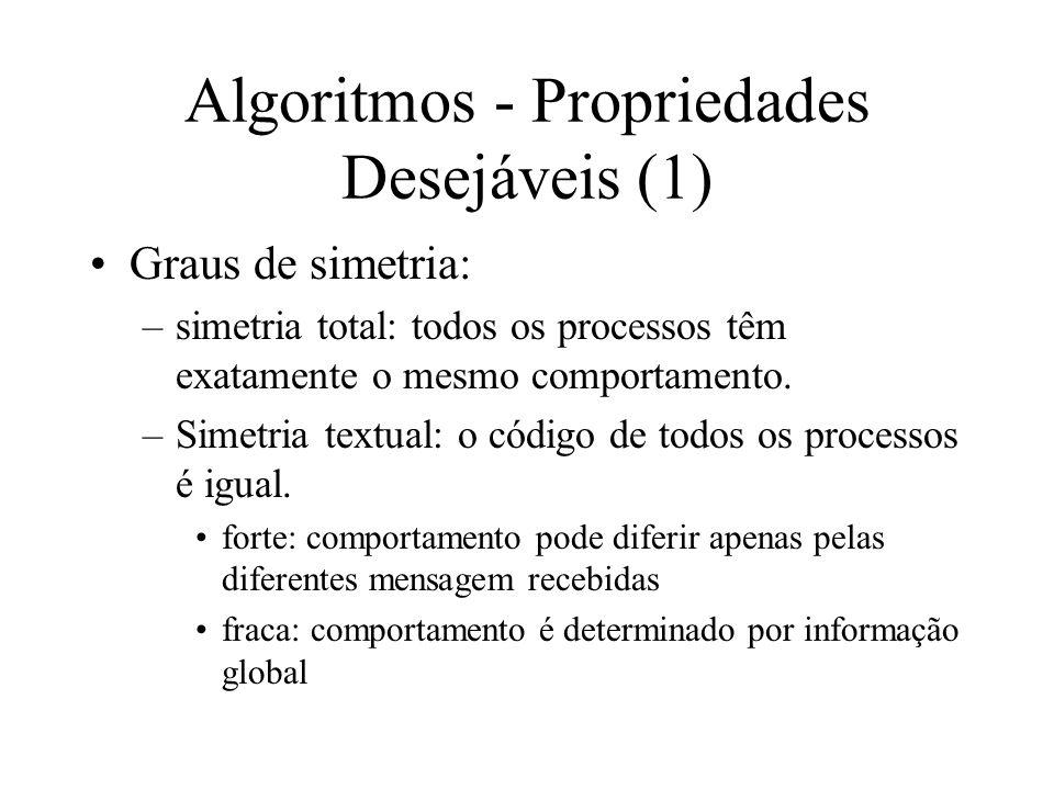 Algoritmos - Propriedades Desejáveis (1)