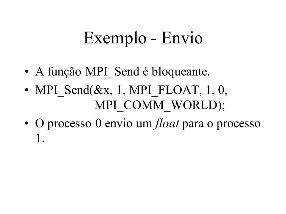 Exemplo - Envio A função MPI_Send é bloqueante.