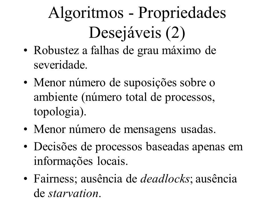 Algoritmos - Propriedades Desejáveis (2)