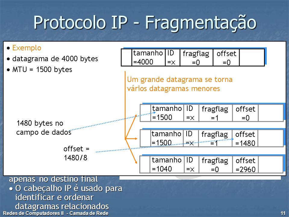 Protocolo IP - Fragmentação