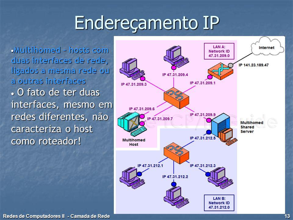 Endereçamento IP Multihomed – hosts com duas interfaces de rede, ligados a mesma rede ou a outras interfaces.