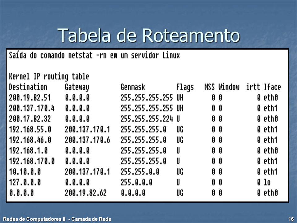 Tabela de Roteamento Redes de Computadores II - Camada de Rede 16.