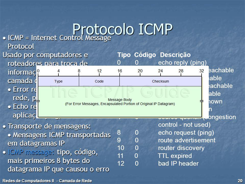 Protocolo ICMP  ICMP = Internet Control Message Protocol