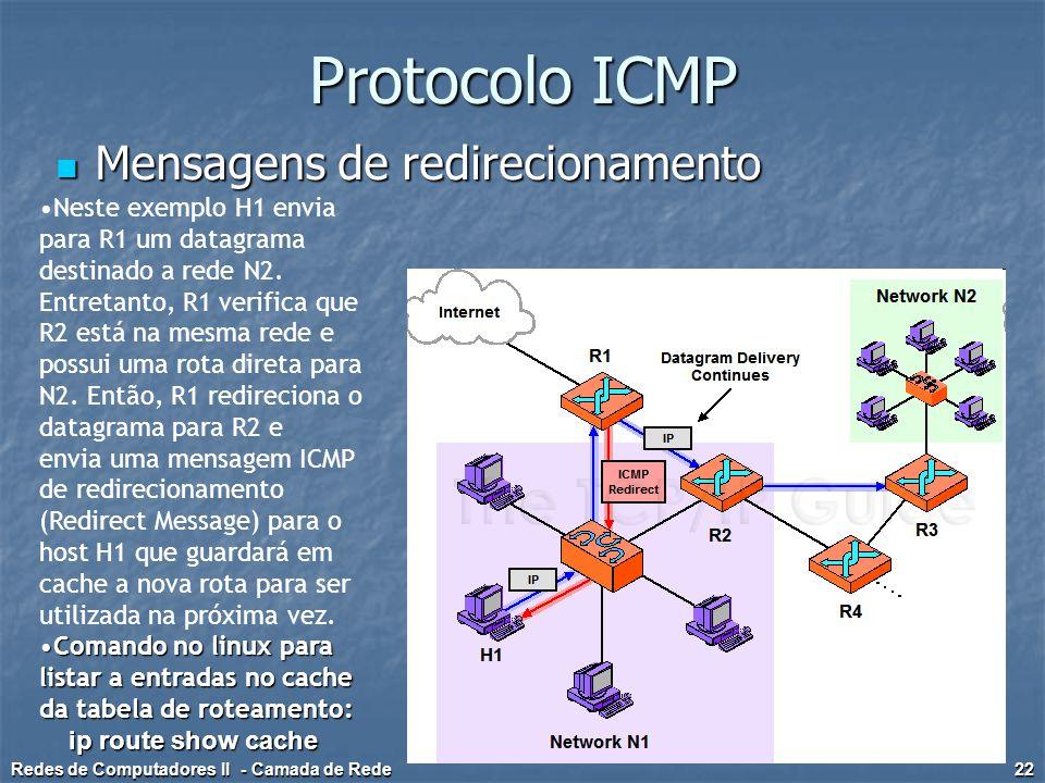 Protocolo ICMP Mensagens de redirecionamento