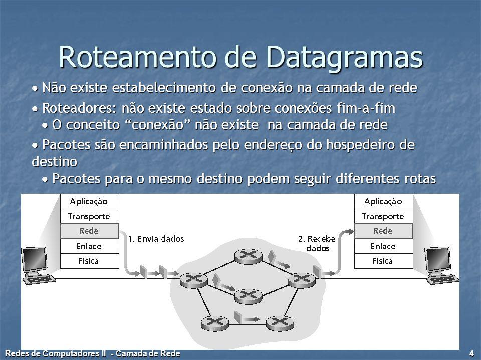 Roteamento de Datagramas