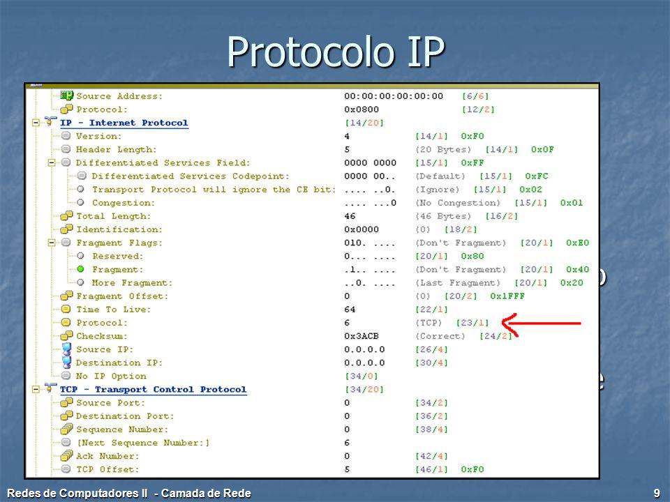 Protocolo IP IP = Internet Protocol