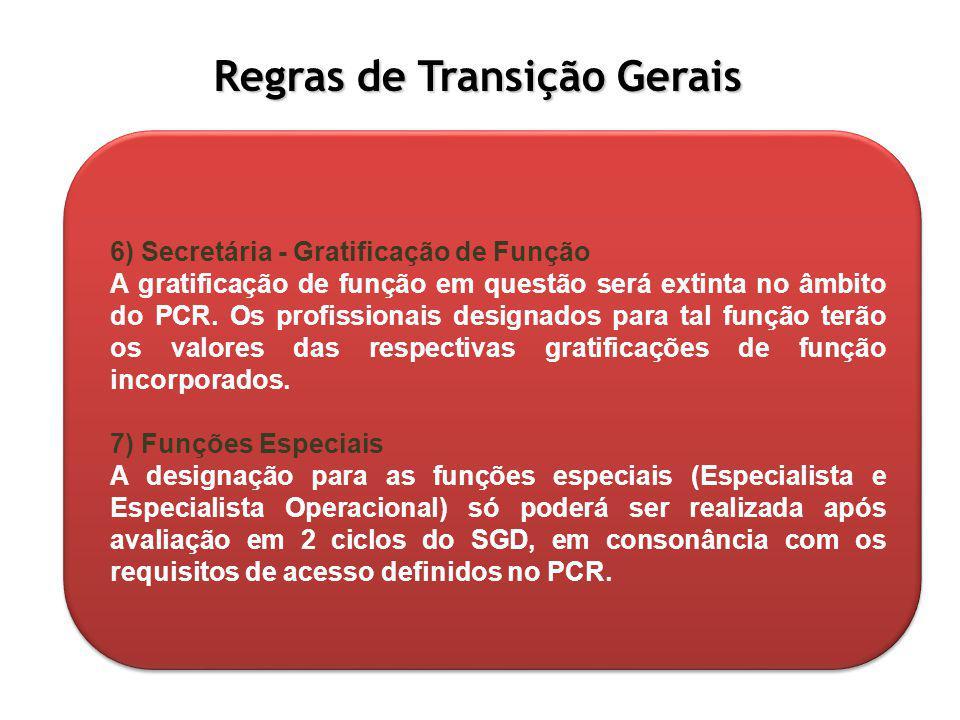 Regras de Transição Gerais