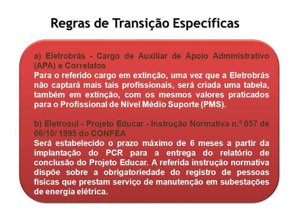 Regras de Transição Específicas