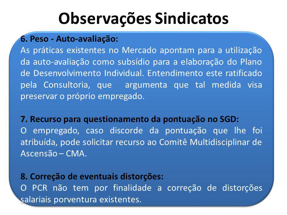 Observações Sindicatos
