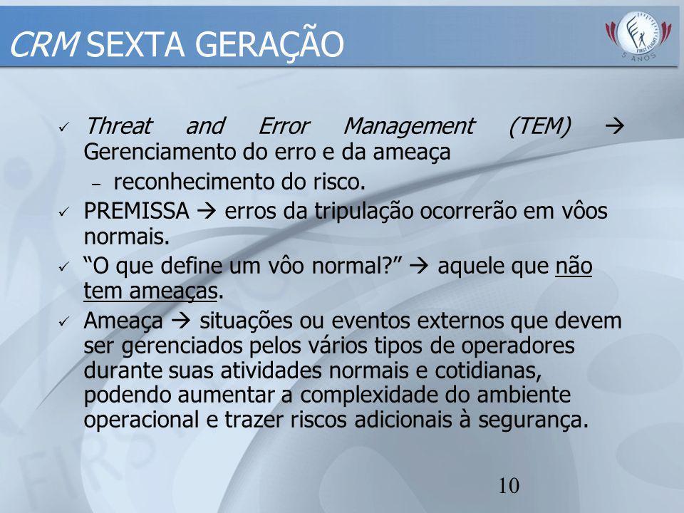 CRM SEXTA GERAÇÃO Conceitos de Erro. Threat and Error Management (TEM)  Gerenciamento do erro e da ameaça.