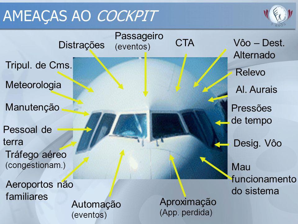 AMEAÇAS AO COCKPIT Passageiro (eventos) CTA Vôo – Dest. Alternado