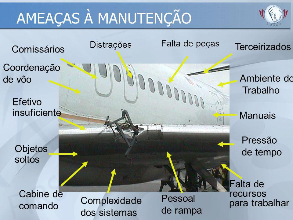 AMEAÇAS À MANUTENÇÃO Terceirizados Comissários Coordenação de vôo