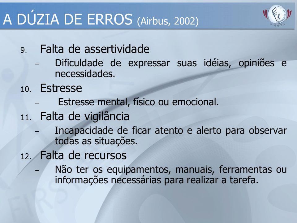 A DÚZIA DE ERROS (Airbus, 2002)