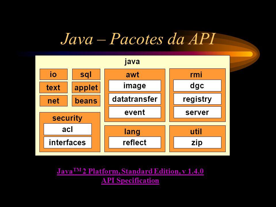 JavaTM 2 Platform, Standard Edition, v 1.4.0 API Specification
