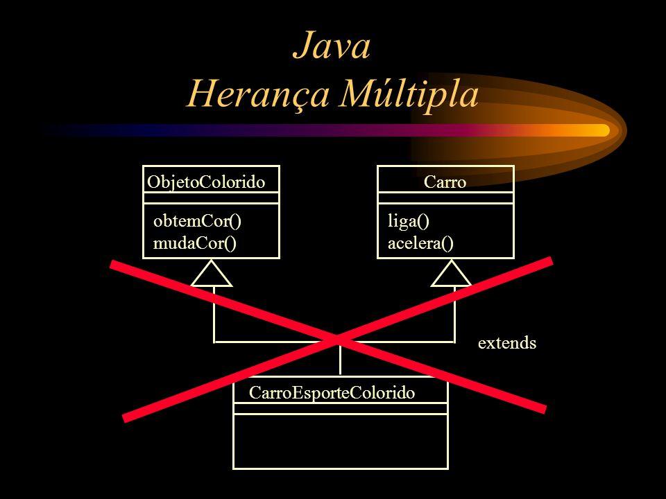 Java Herança Múltipla ObjetoColorido Carro obtemCor() mudaCor() liga()