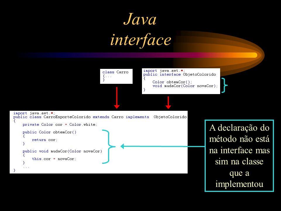 Java interface A declaração do método não está na interface mas sim na classe que a implementou
