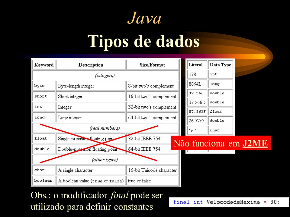 Java Tipos de dados Não funciona em J2ME