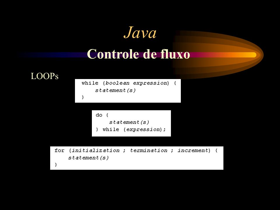 Java Controle de fluxo LOOPs