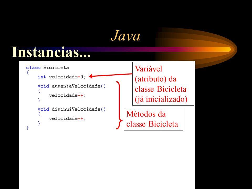 Java Instancias...
