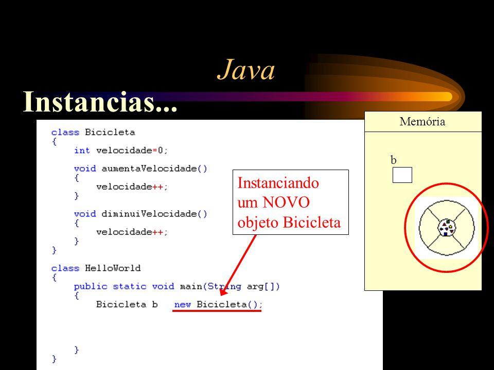 Java Instancias... Memória b Instanciando um NOVO objeto Bicicleta