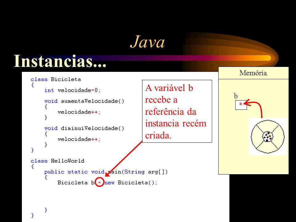 Java Instancias... Memória A variável b recebe a referência da instancia recém criada. b *